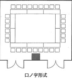 口ノ字形式