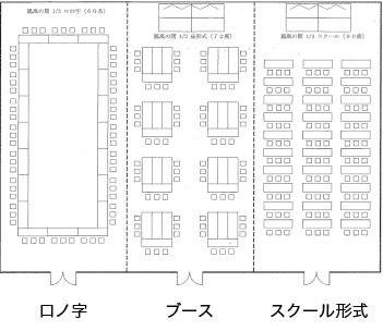 口ノ字・ブース・スクール形式